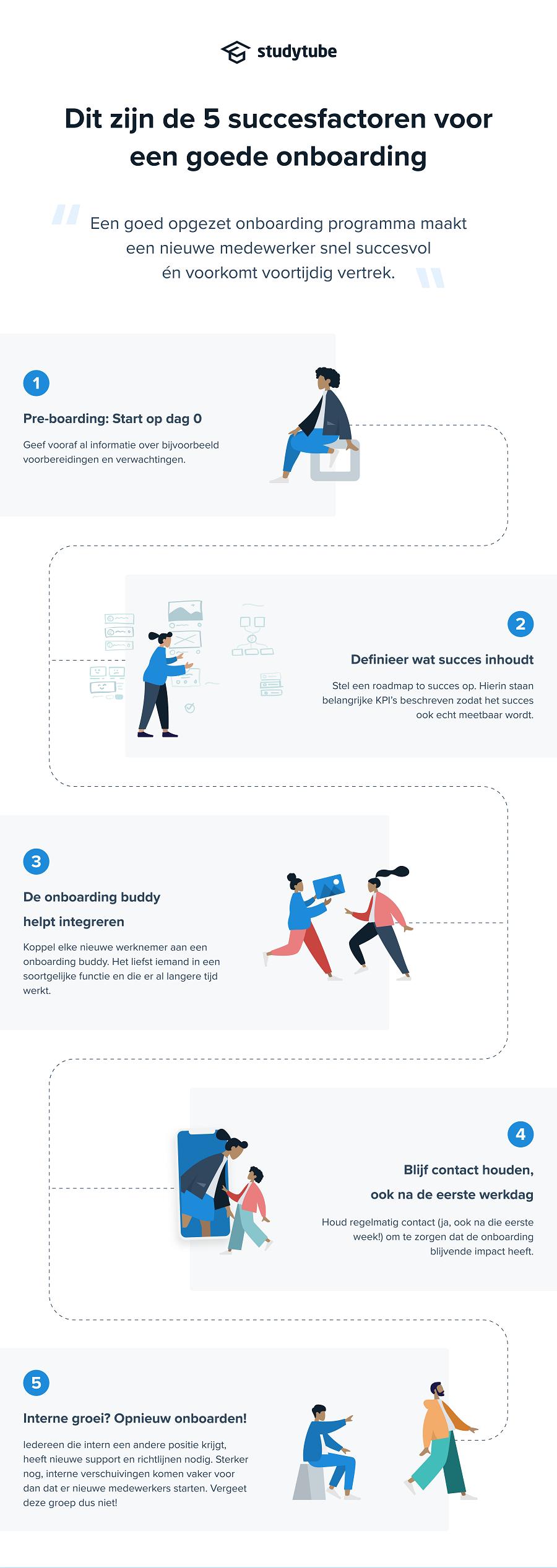 infographic-succesfactoren-onboarding-20190926
