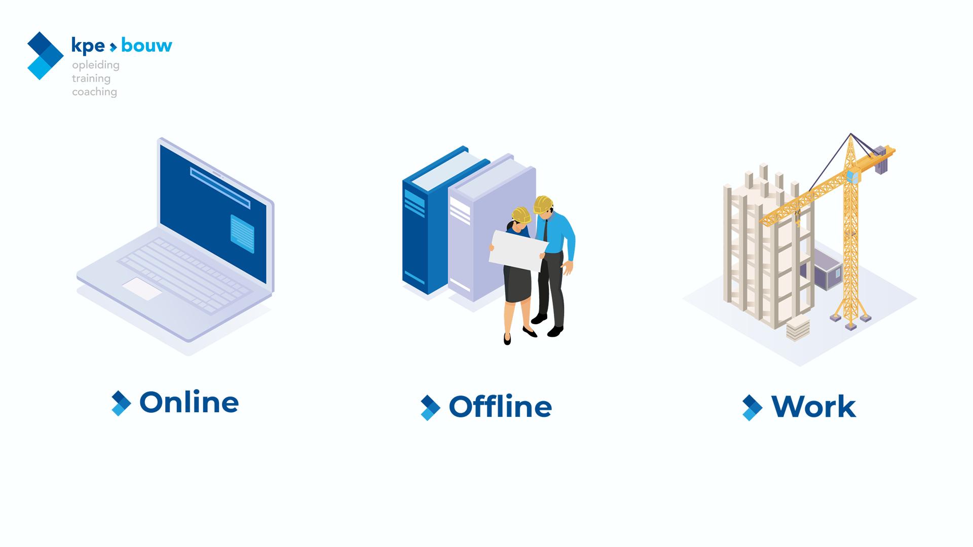 KPE - Studytube - online offline work