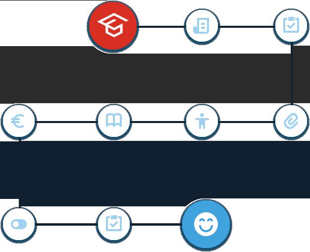 Learning management systeem Studytube: Maak planning eenvoudig