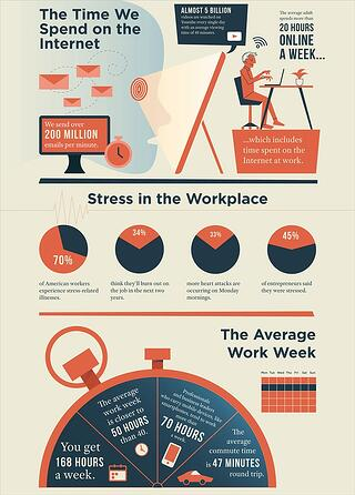 Best-Productivity-Infographic-Examples-The-Crazy-Way-We-Work-Infographic- Michael Hyatt