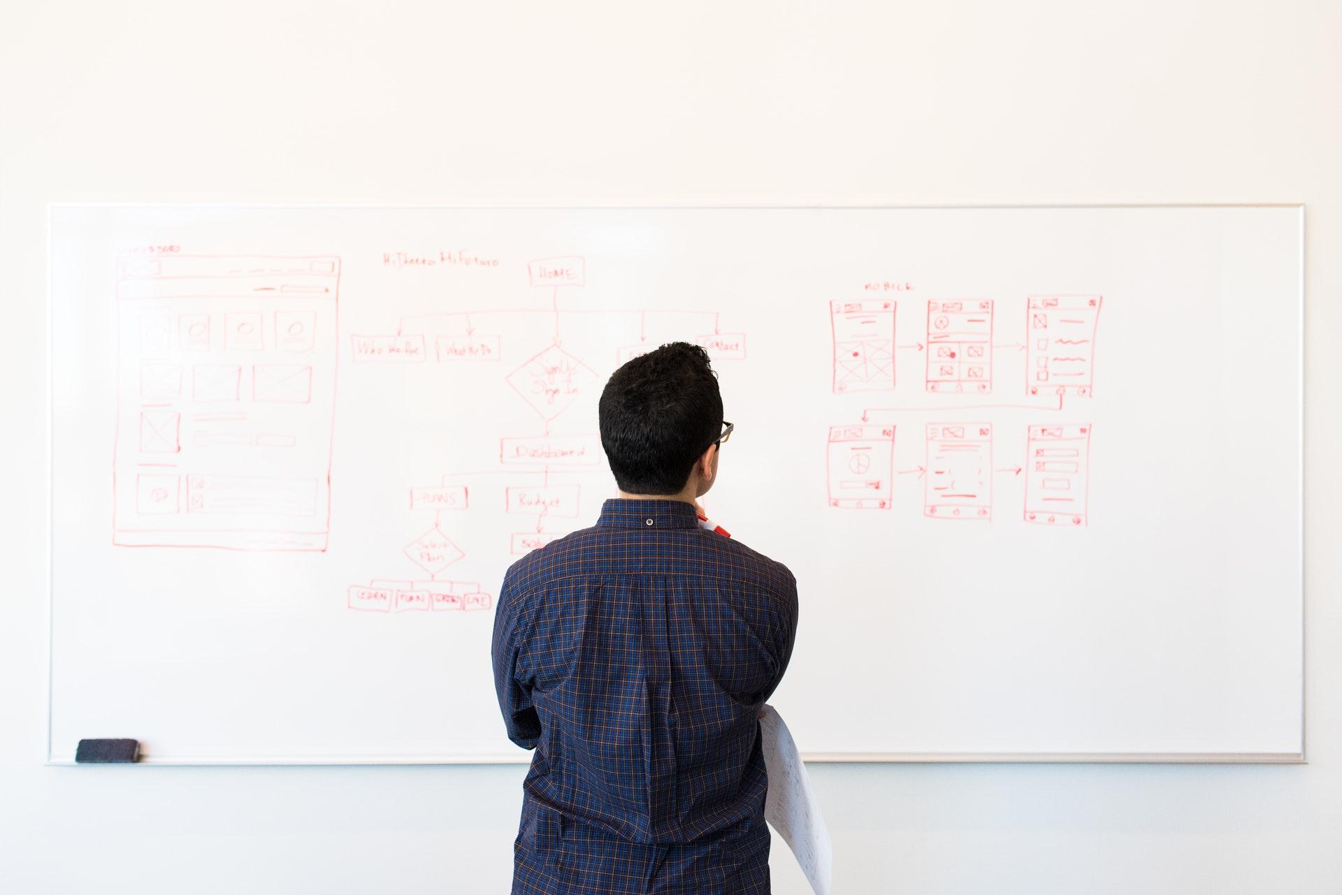 Een competentieprofiel opstellen voor je medewerkers: hoe doe je dat?